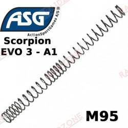 RESSORT M95 SCORPION ASG